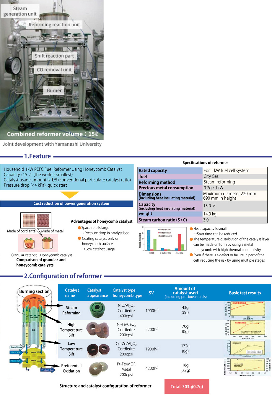 Hydrogen energy engineering | DAINICHI Machine and